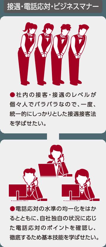 接遇・電話応対・ビジネスマナー