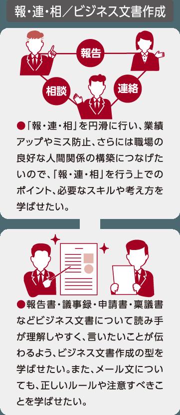報・連・相/ビジネス文書作成